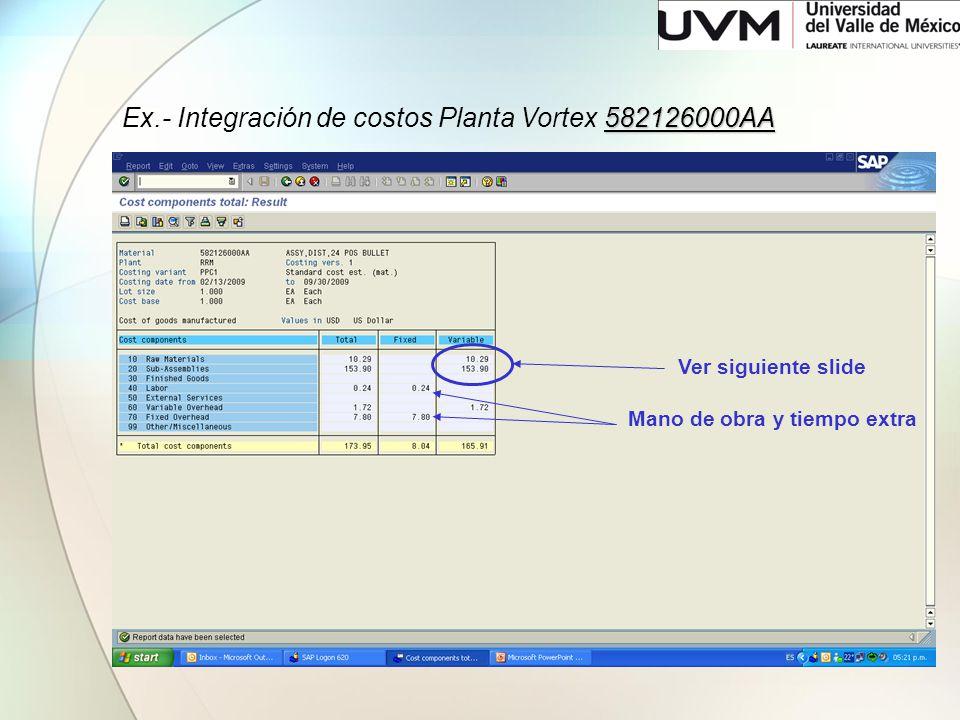 582126000AA Ex.- Integración de costos Planta Vortex 582126000AA Mano de obra y tiempo extra Ver siguiente slide