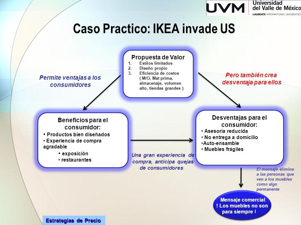 Estrategias de Precio Caso Practico: IKEA invade US Propuesta de Valor 1.Estilos limitados 2.Diseño propio 3.Eficiencia de costos ( M/O, Mat prima, al