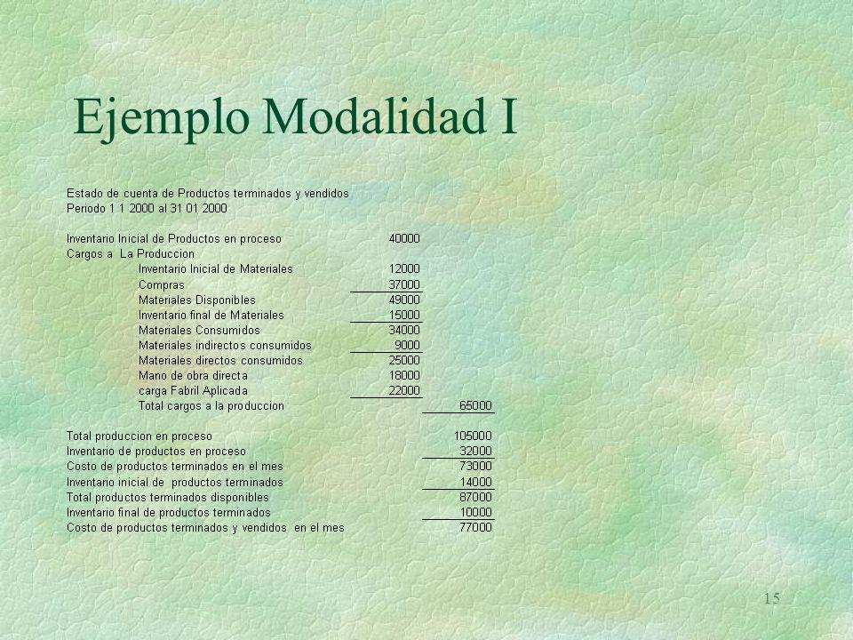 15 Ejemplo Modalidad I