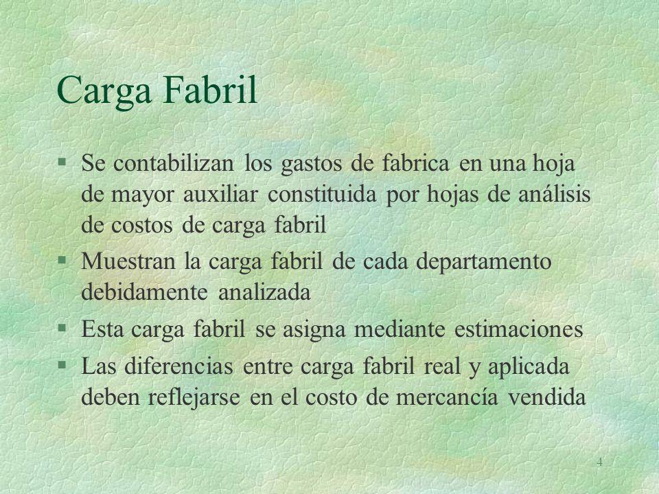4 Carga Fabril §Se contabilizan los gastos de fabrica en una hoja de mayor auxiliar constituida por hojas de análisis de costos de carga fabril §Muest