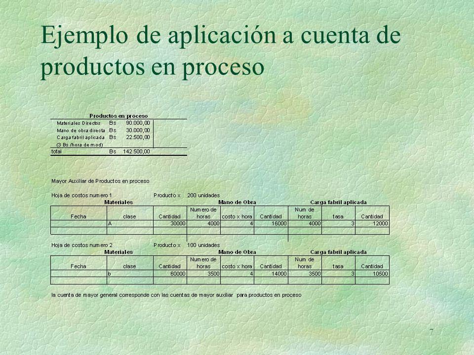 7 Ejemplo de aplicación a cuenta de productos en proceso