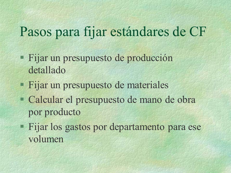 Pasos para fijar estándares de CF §Fijar un presupuesto de producción detallado §Fijar un presupuesto de materiales §Calcular el presupuesto de mano d