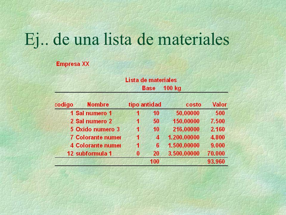 Ej.. de una lista de materiales