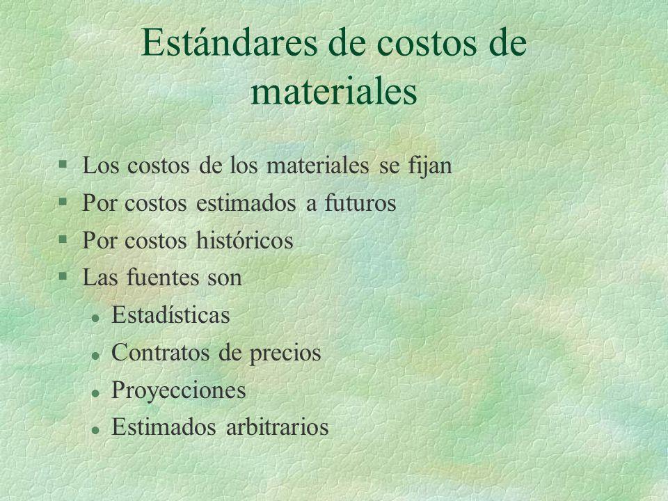 Estándares de costos de materiales §Los costos de los materiales se fijan §Por costos estimados a futuros §Por costos históricos §Las fuentes son l Es