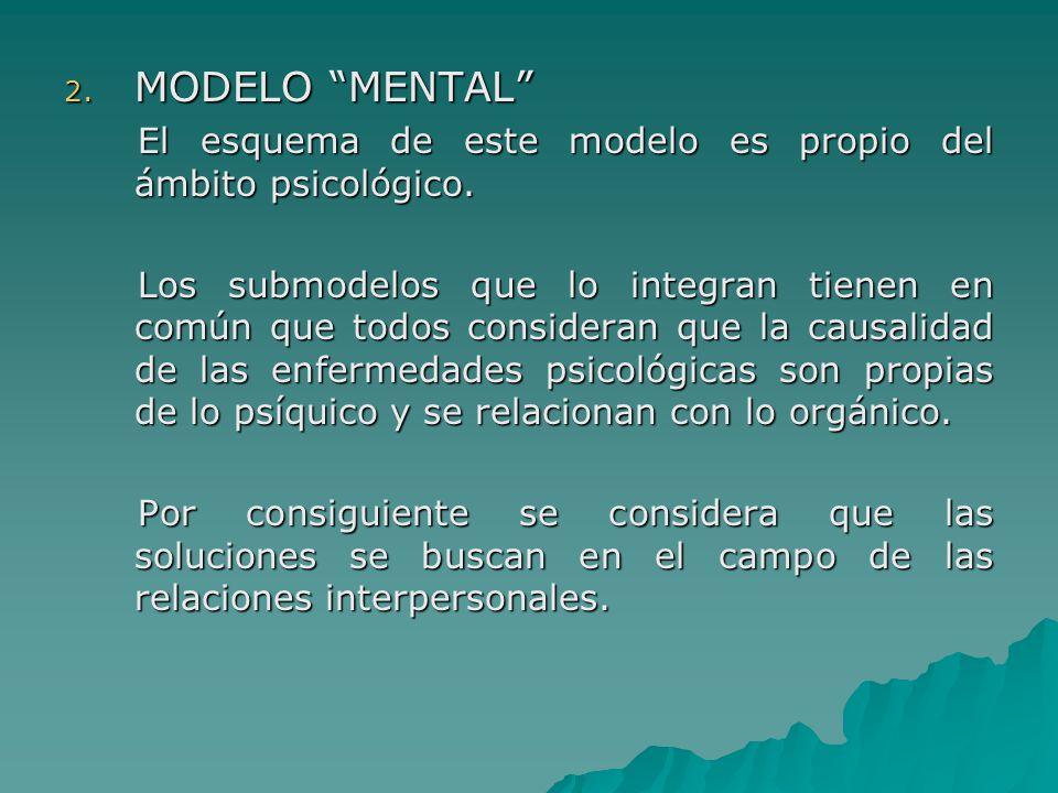 2. MODELO MENTAL El esquema de este modelo es propio del ámbito psicológico. El esquema de este modelo es propio del ámbito psicológico. Los submodelo