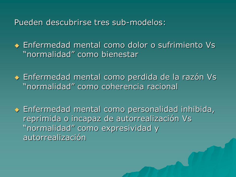 Pueden descubrirse tres sub-modelos: Enfermedad mental como dolor o sufrimiento Vs normalidad como bienestar Enfermedad mental como dolor o sufrimient
