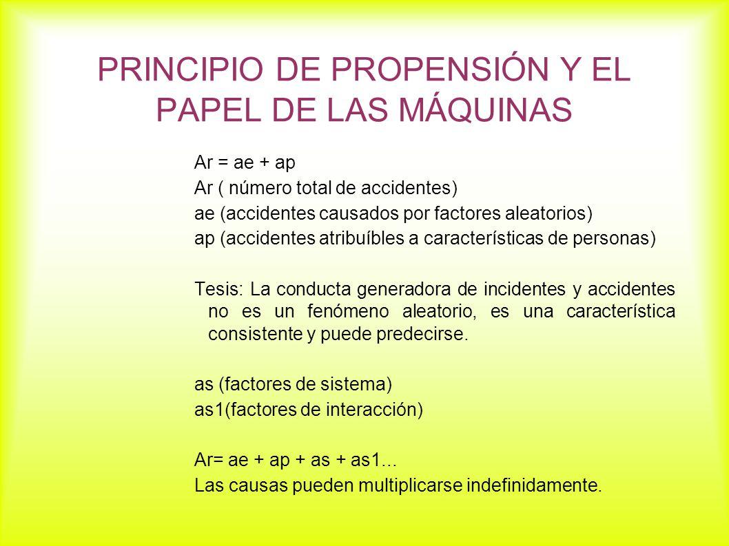 PRINCIPIO DE PROPENSIÓN Y EL PAPEL DE LAS MÁQUINAS Ar = ae + ap Ar ( número total de accidentes) ae (accidentes causados por factores aleatorios) ap (