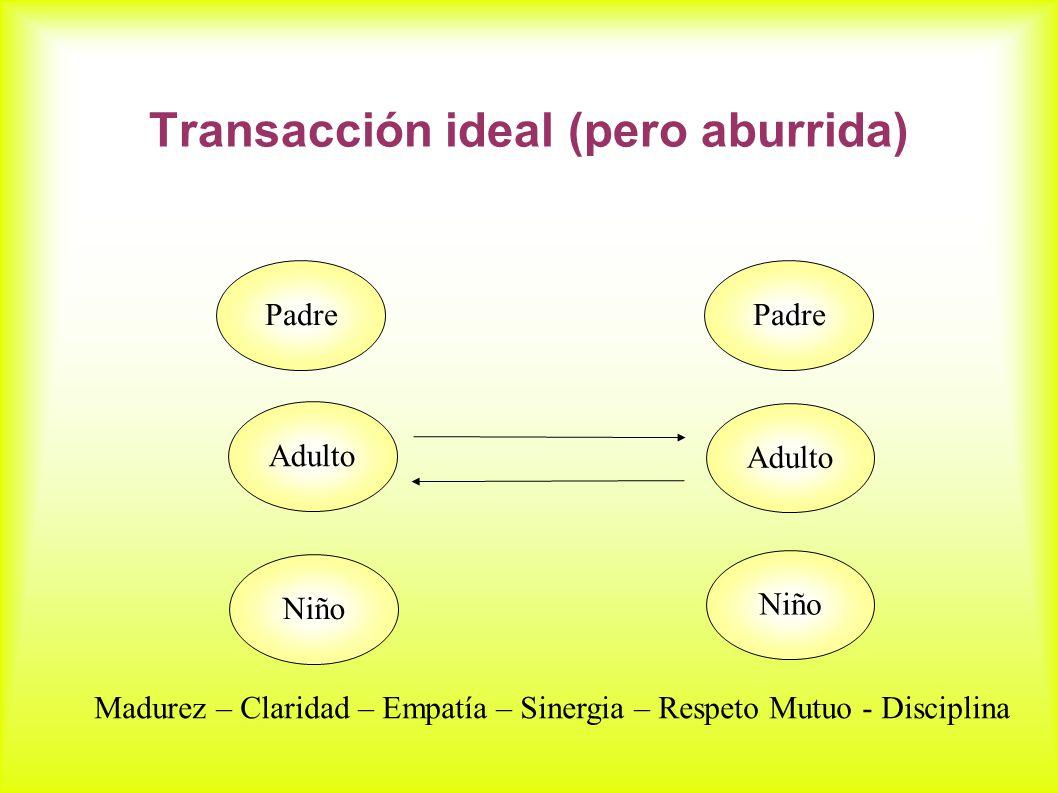 Transacción ideal (pero aburrida) PadreNiño Adulto Padre Madurez – Claridad – Empatía – Sinergia – Respeto Mutuo - Disciplina