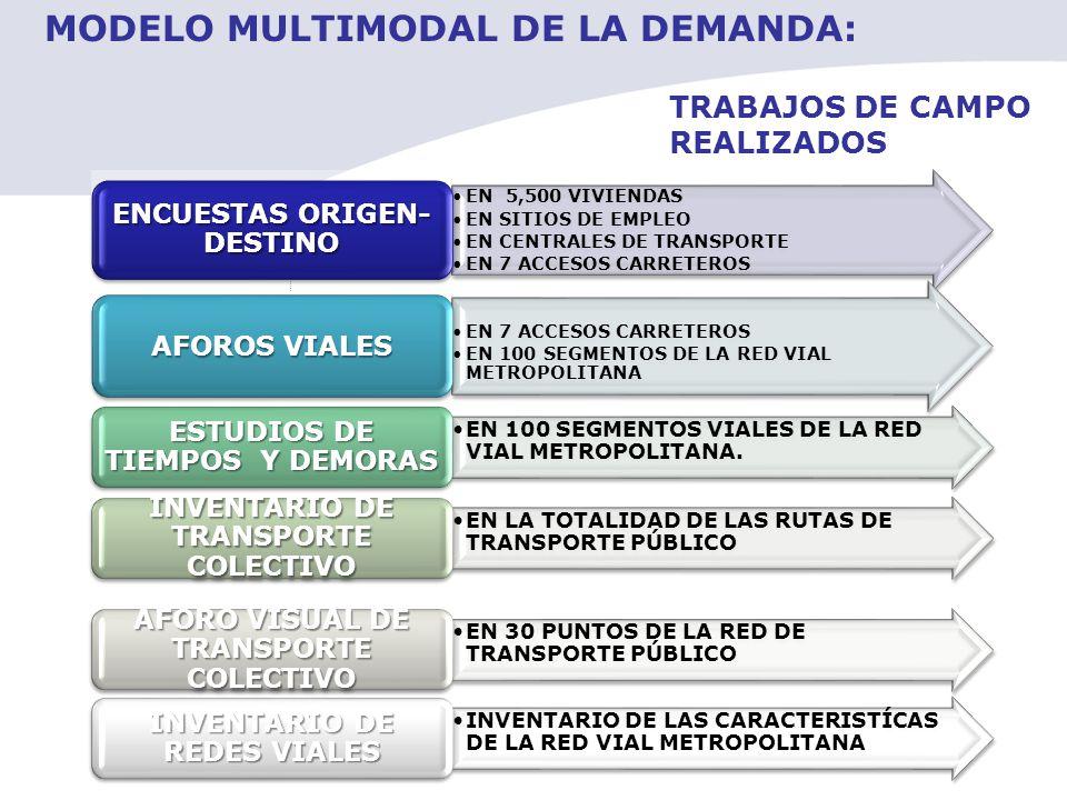 TRABAJOS DE CAMPO REALIZADOS EN 5,500 VIVIENDAS EN SITIOS DE EMPLEO EN CENTRALES DE TRANSPORTE EN 7 ACCESOS CARRETEROS ENCUESTAS ORIGEN- DESTINO EN 7