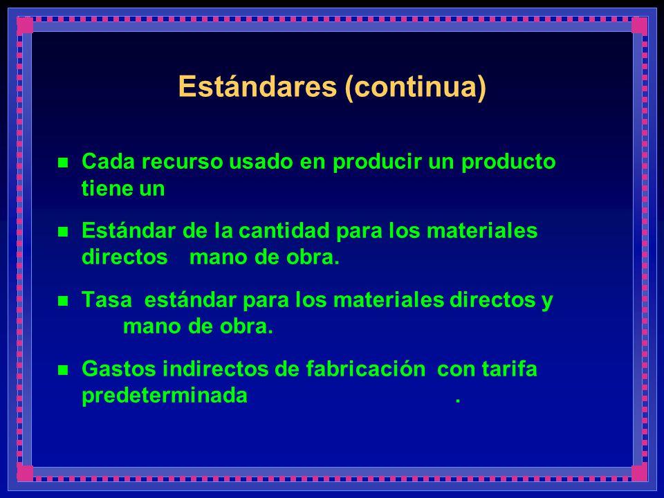 Estándares (continua) Cada recurso usado en producir un producto tiene un Estándar de la cantidad para los materiales directos mano de obra. Tasa está