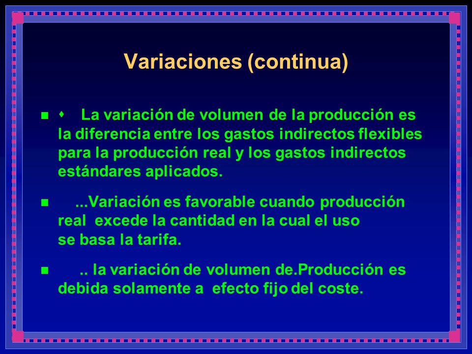 Variaciones (continua) s La variación de volumen de la producción es la diferencia entre los gastos indirectos flexibles para la producción real y los