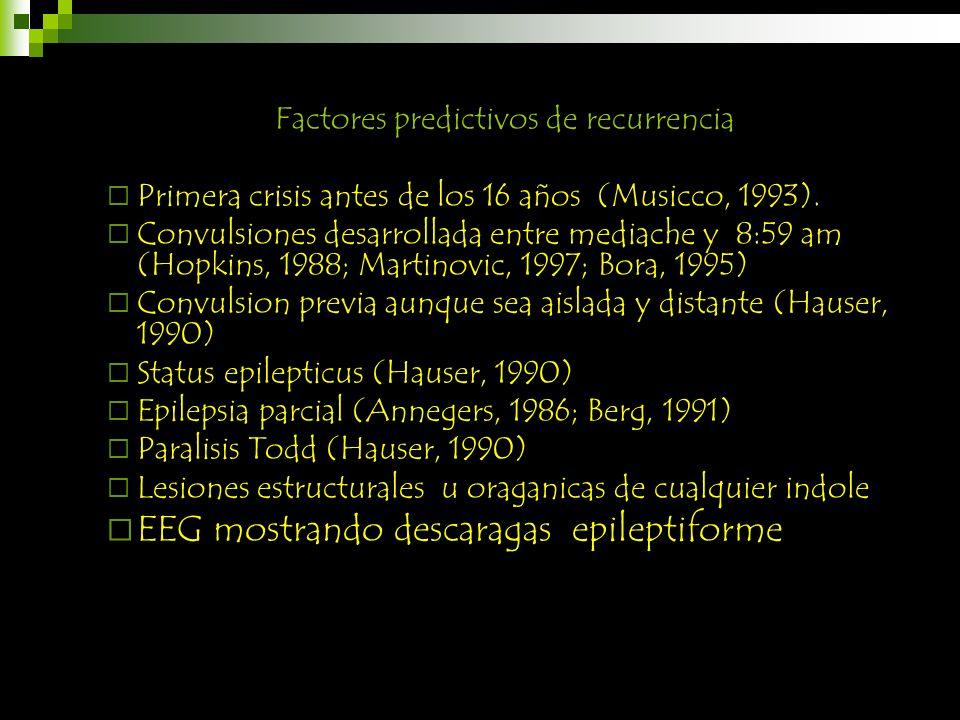 Factores predictivos de recurrencia Primera crisis antes de los 16 años (Musicco, 1993). Convulsiones desarrollada entre mediache y 8:59 am (Hopkins,