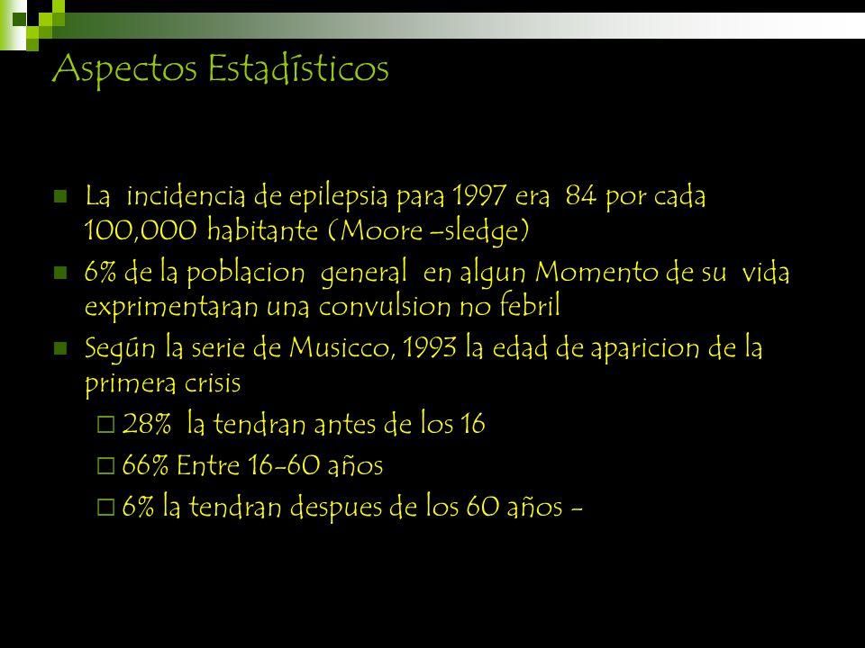 Aspectos Estadísticos La incidencia de epilepsia para 1997 era 84 por cada 100,000 habitante (Moore –sledge) 6% de la poblacion general en algun Momen