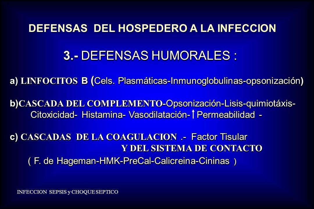 3.- DEFENSAS HUMORALES : a) LINFOCITOS B ( Cels. Plasmáticas-Inmunoglobulinas-opsonización) b) CASCADA DEL COMPLEMENTO- Opsonización-Lisis-quimiotáxis