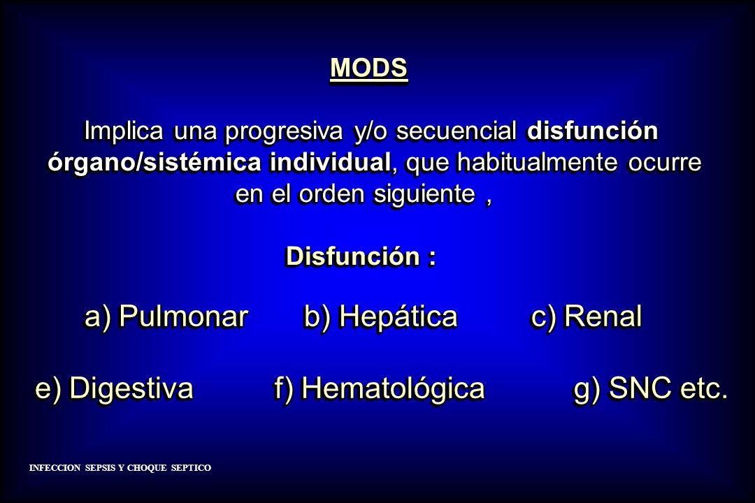 MODSMODS Implica una progresiva y/o secuencial disfunción Implica una progresiva y/o secuencial disfunción órgano/sistémica individual, que habitualme