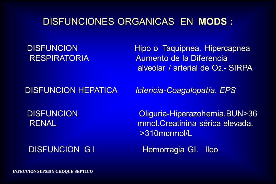 DISFUNCIONES ORGANICAS EN MODS : DISFUNCION Hipo o Taquipnea. Hipercapnea RESPIRATORIA Aumento de la Diferencia RESPIRATORIA Aumento de la Diferencia