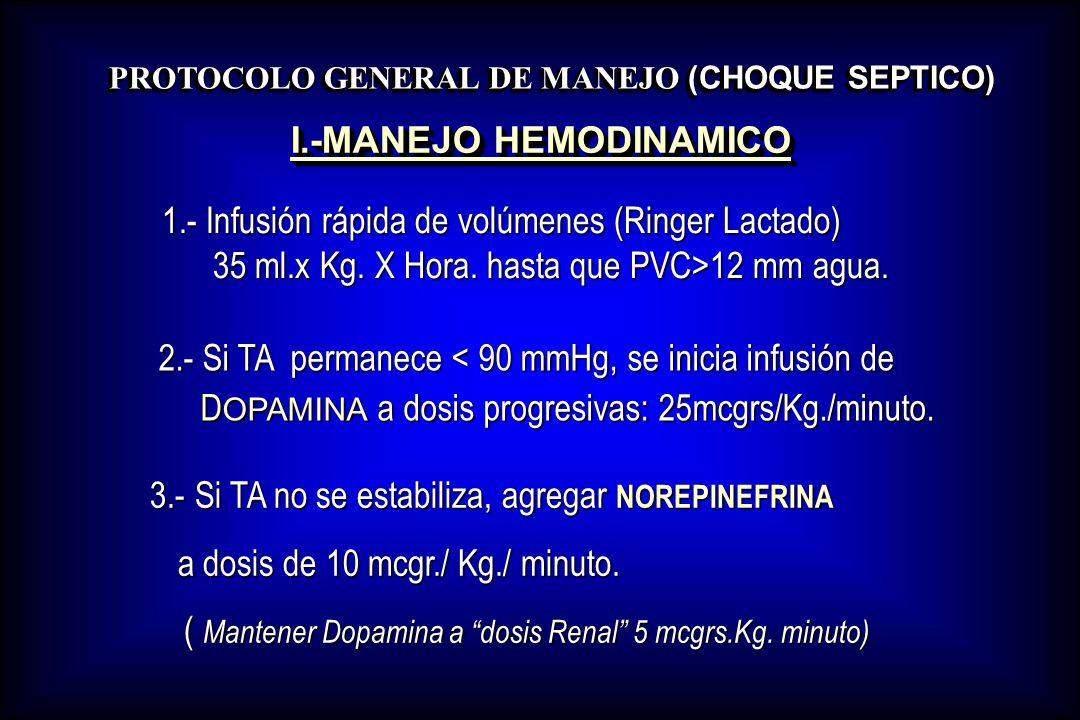 PROTOCOLO GENERAL DE MANEJO (CHOQUE SEPTICO) I.-MANEJO HEMODINAMICO I.-MANEJO HEMODINAMICO 1.- Infusión rápida de volúmenes (Ringer Lactado) 35 ml.x K