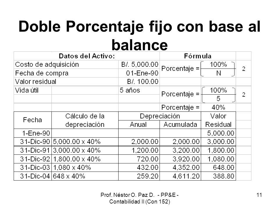 Prof. Néstor O. Paz D. - PP&E - Contabilidad II (Con 152) 11 Doble Porcentaje fijo con base al balance