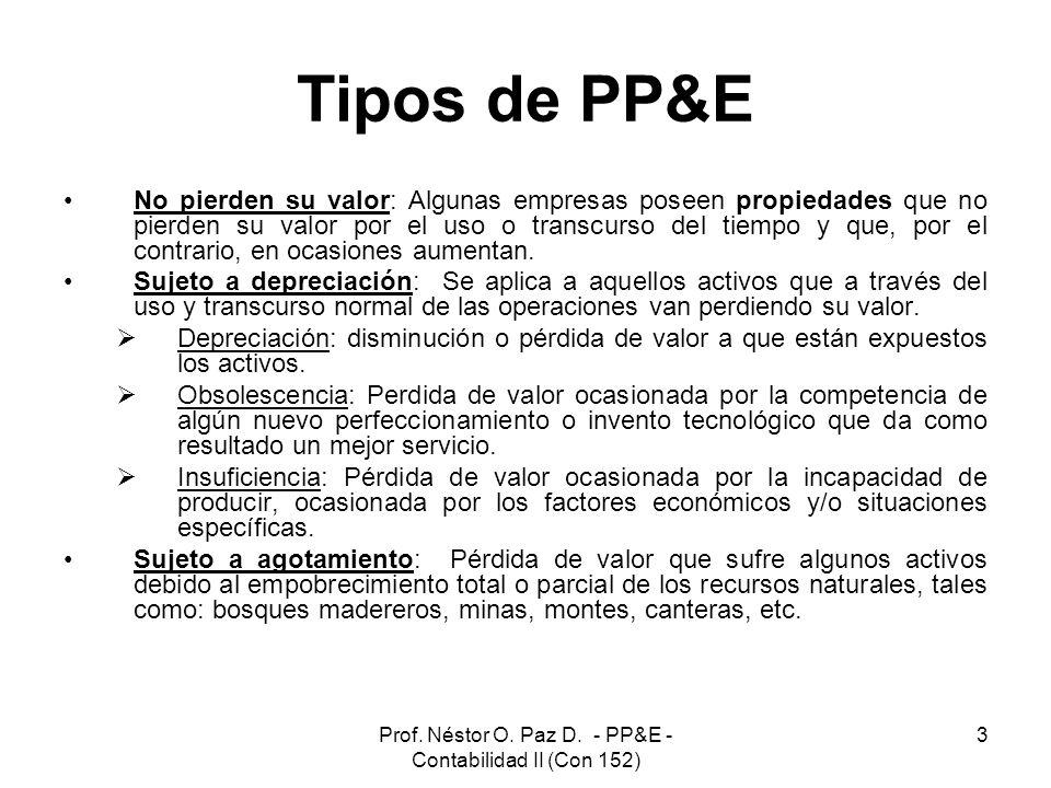 Prof. Néstor O. Paz D. - PP&E - Contabilidad II (Con 152) 3 Tipos de PP&E No pierden su valor: Algunas empresas poseen propiedades que no pierden su v