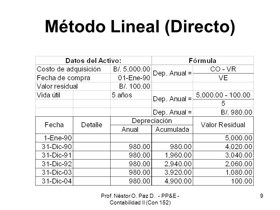 Prof. Néstor O. Paz D. - PP&E - Contabilidad II (Con 152) 9 Método Lineal (Directo)