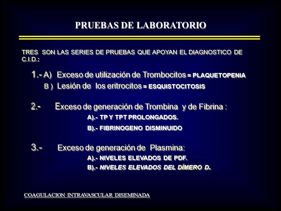 PRUEBAS DE LABORATORIO 1.- A) Exceso de utilización de Trombocitos = PLAQUETOPENIA B ) Lesión de los eritrocitos = ESQUISTOCITOSIS 2.
