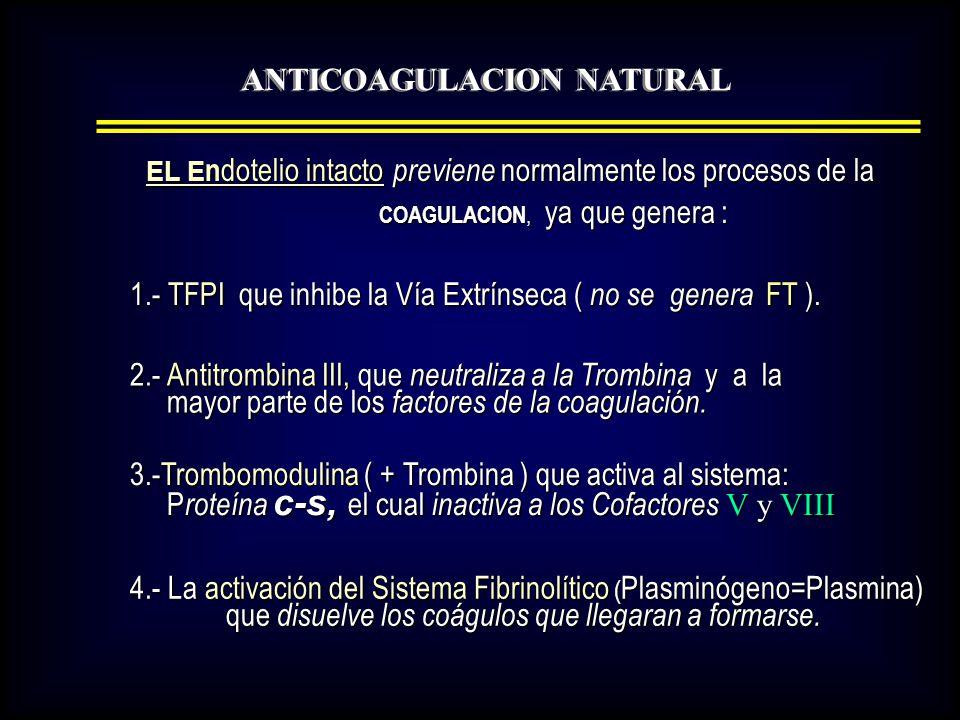 ANTICOAGULACION NATURAL EL E n dotelio intacto previene normalmente los procesos de la COAGULACION, ya que genera : COAGULACION, ya que genera : 1.- TFPI que inhibe la Vía Extrínseca ( no se genera FT ).