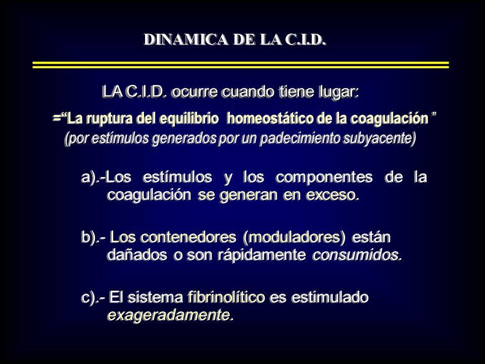 DINAMICA DE LA C.I.D.a).-Los estímulos y los componentes de la coagulación se generan en exceso.