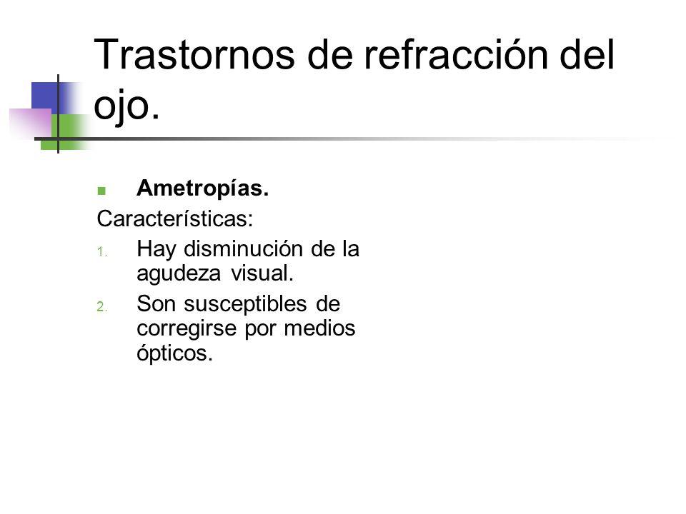 Trastornos de refracción del ojo.Ametropías. Características: 1.