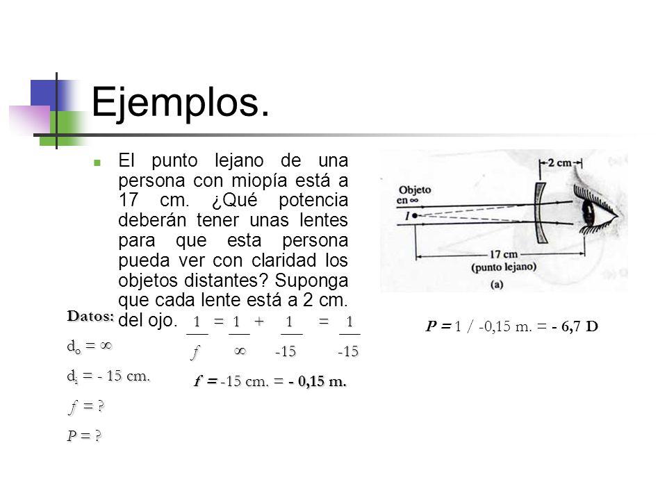 Ejemplos.El punto lejano de una persona con miopía está a 17 cm.