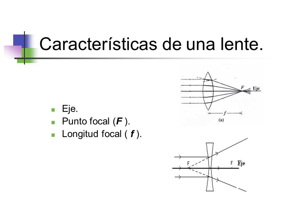 Características de una lente. Eje. Punto focal (F ). Longitud focal ( f ).