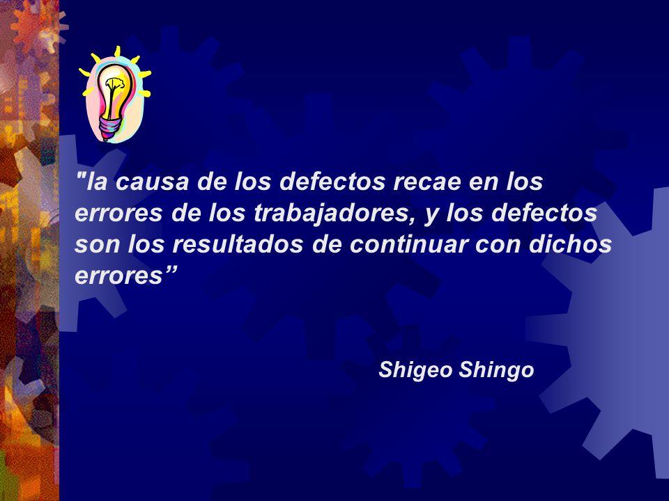 la causa de los defectos recae en los errores de los trabajadores, y los defectos son los resultados de continuar con dichos errores Shigeo Shingo
