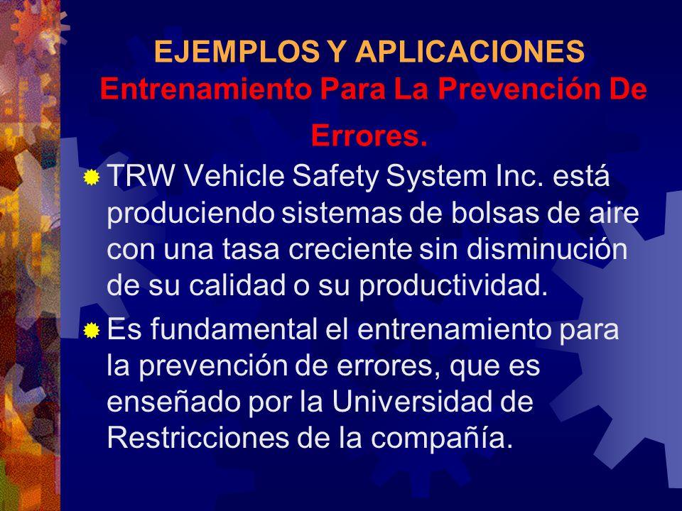 EJEMPLOS Y APLICACIONES Entrenamiento Para La Prevención De Errores. TRW Vehicle Safety System Inc. está produciendo sistemas de bolsas de aire con un