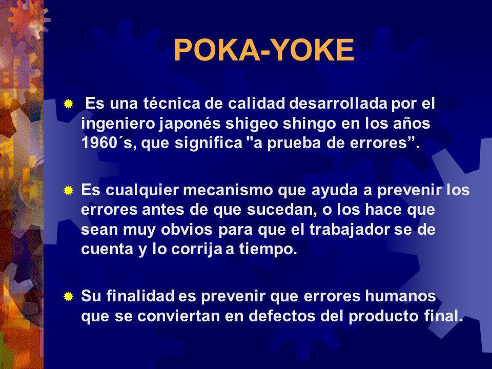 POKA-YOKE Es una técnica de calidad desarrollada por el ingeniero japonés shigeo shingo en los años 1960´s, que significa a prueba de errores.