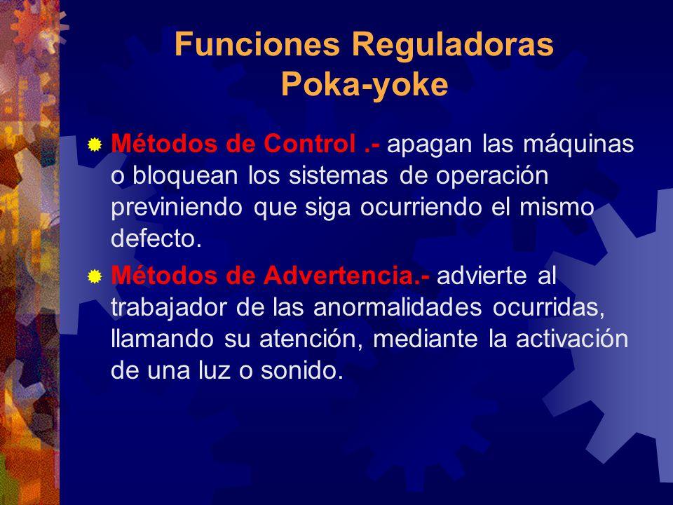 Funciones Reguladoras Poka-yoke Métodos de Control.- apagan las máquinas o bloquean los sistemas de operación previniendo que siga ocurriendo el mismo