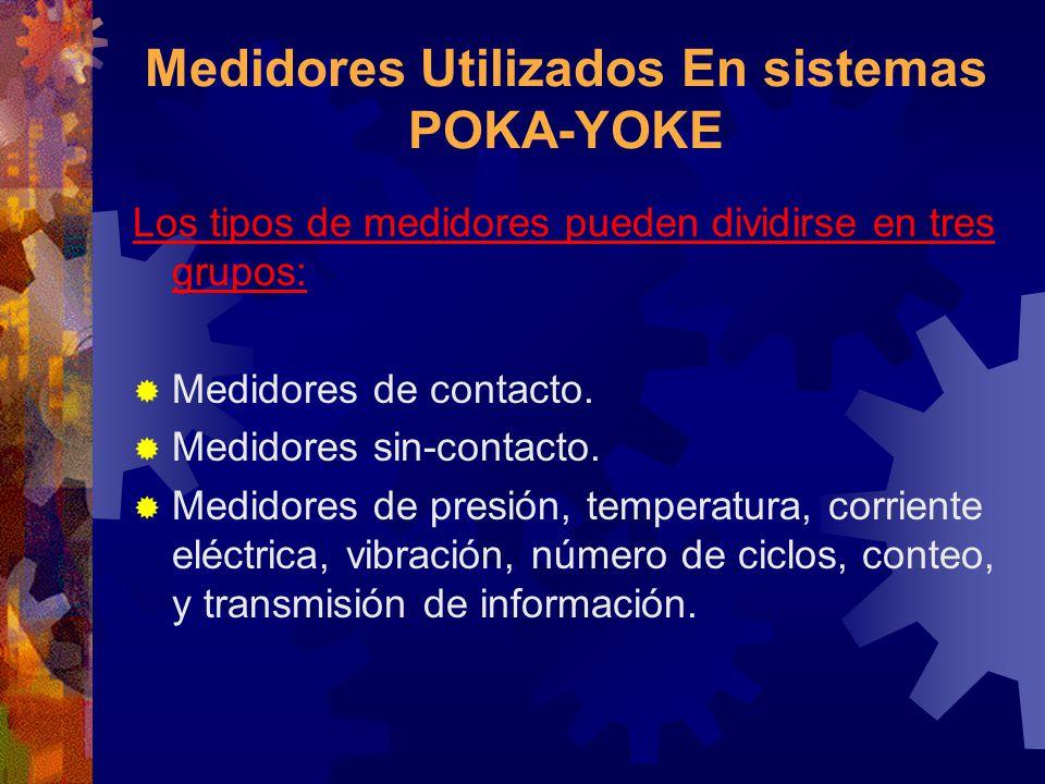 Medidores Utilizados En sistemas POKA-YOKE Los tipos de medidores pueden dividirse en tres grupos: Medidores de contacto. Medidores sin-contacto. Medi