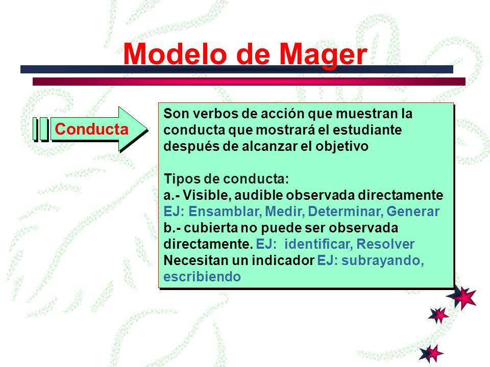 Objetivos Específicos Modelo de Mager Modelo de Gagne-Briggs Son los objetivos de menor complejidad y de un alcance inmediato, en el cual se demuestra de manera inequívoca y confiable el desempeño del alumno, describen una habilidad, destreza comportamiento producto de su aprendizaje.
