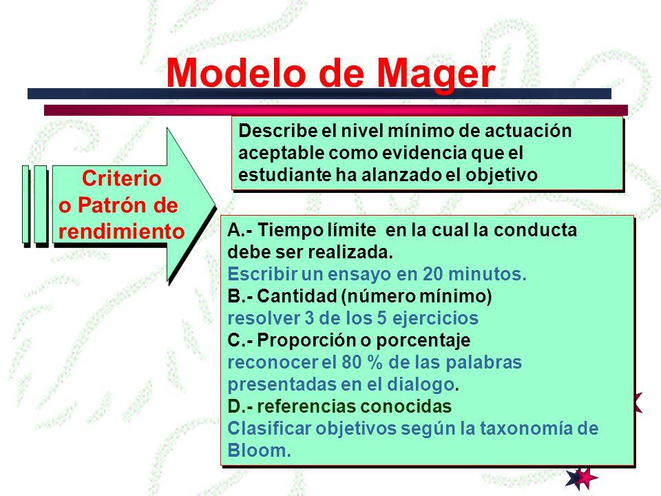 Modelo de Mager Condición Situación de evaluación bajo la cual el estudiante demostrará la conducta. Tipos de Condiciones: a.- las ayudas que se le pe