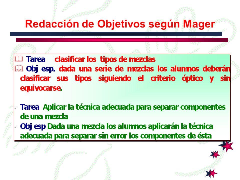 Modelo de Mager Criterio o Patrón de rendimiento Criterio o Patrón de rendimiento Describe el nivel mínimo de actuación aceptable como evidencia que e