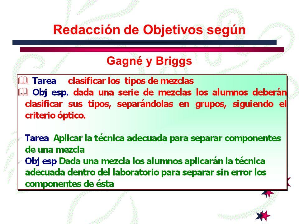 Modelo de Gagné y Briggs Instrumentos, limitaciones y restricciones Instrumentos, limitaciones y restricciones Instrumentos indican como debe realizarse la acción.