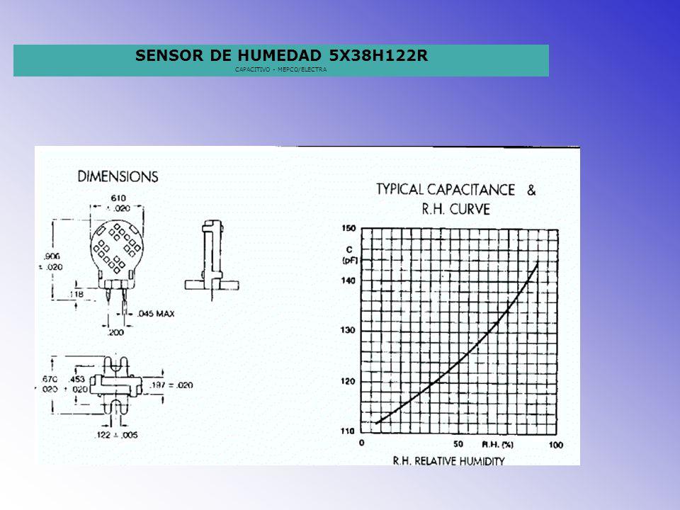 Tecnología de fabricación: En la fabricación de los CHEMFET intervienen dos tecnologías.