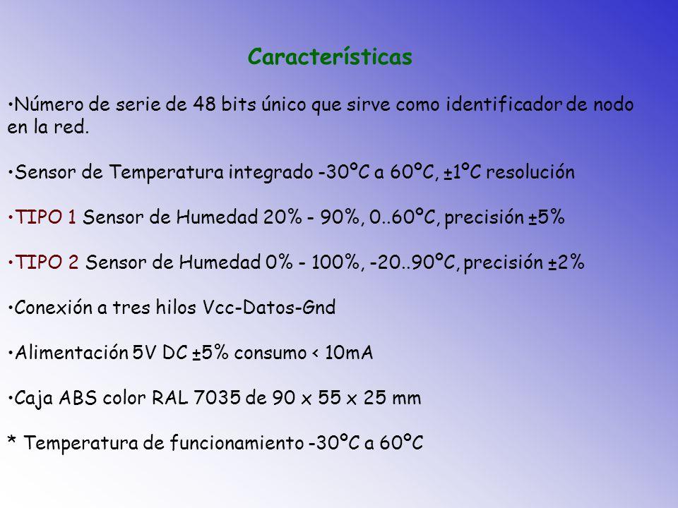 Los Transmisores de Humedad y Temperatura STH han sido diseñado para convertir los valores de temperatura ambiente y humedad relativa en datos digitales que transmite a través de la red TermoLAN®.