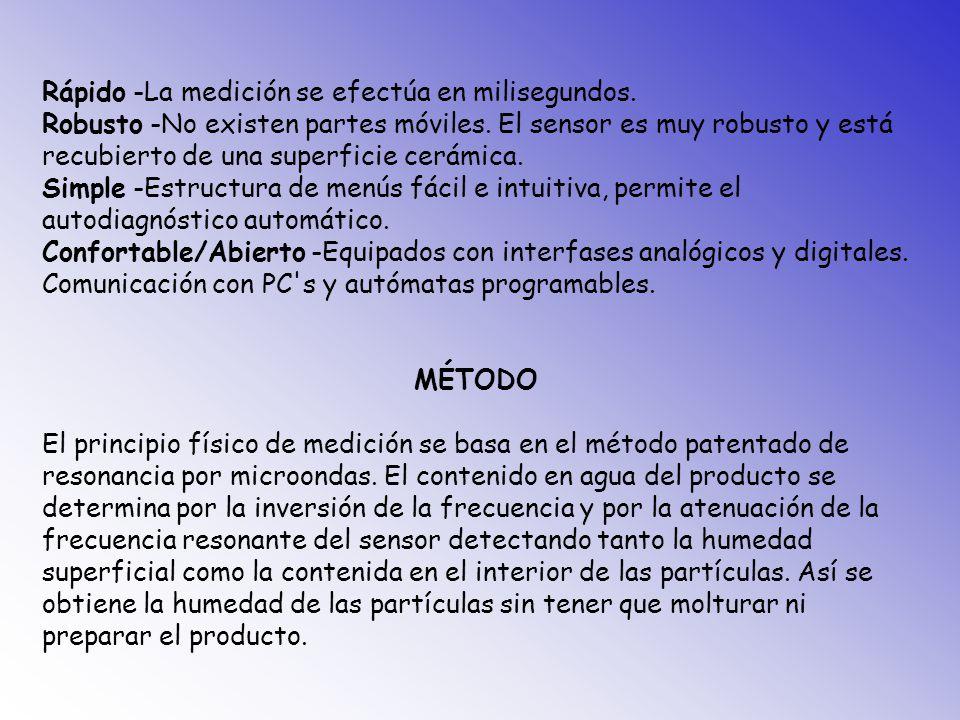 CARACTERÍSTICAS Especialmente diseñados para la medición de humedad en procesos de producción continuos.