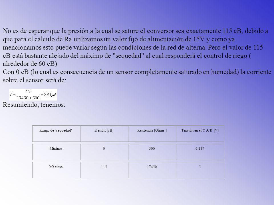 Datos: Tensión nominal de alimentación: 15V Tensión máxima medible por el conversor A/D: 5V DC Máximo valor en la escala de presión que se desea medir: 115 centibares Primero determinamos el rango de medición: Cn 115 cB por la tabla del sensor obtenemos una resistencia de 17450 Ohms y como éste es el valor máximo que queremos medir, pretendemos que equivalga a 5 V DC en el conversor A/D.