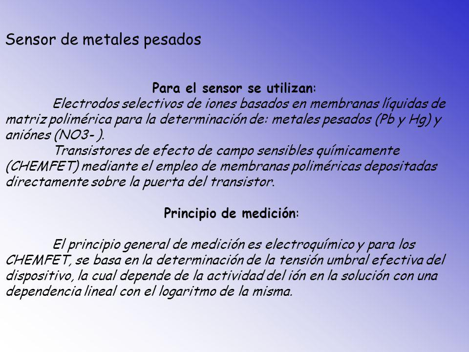 Sensor de Humedad Relativa tipo PETT Principio de operación: Es un sensor de humedad capacitivo desarrollado a partir de una membrana de polietilenotereftalato (PETT), que varia su permitibilidad eléctrica por los procesos de absorción.