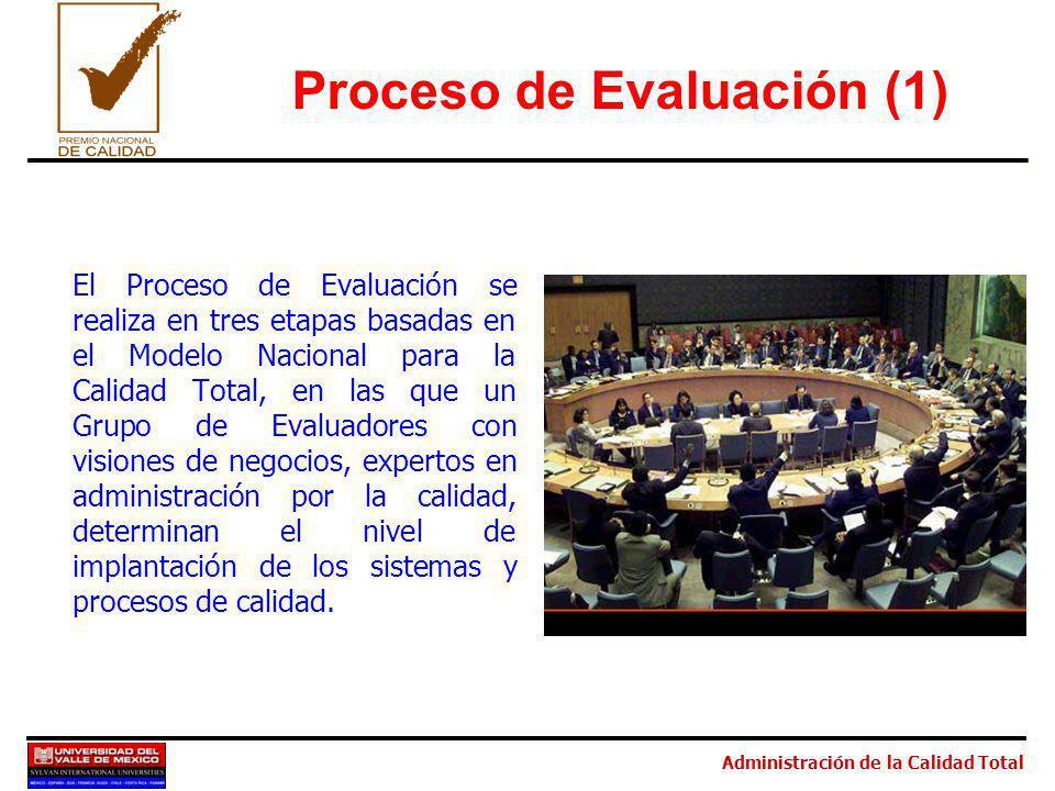 Administración de la Calidad Total Proceso de Evaluación (1) El Proceso de Evaluación se realiza en tres etapas basadas en el Modelo Nacional para la Calidad Total, en las que un Grupo de Evaluadores con visiones de negocios, expertos en administración por la calidad, determinan el nivel de implantación de los sistemas y procesos de calidad.