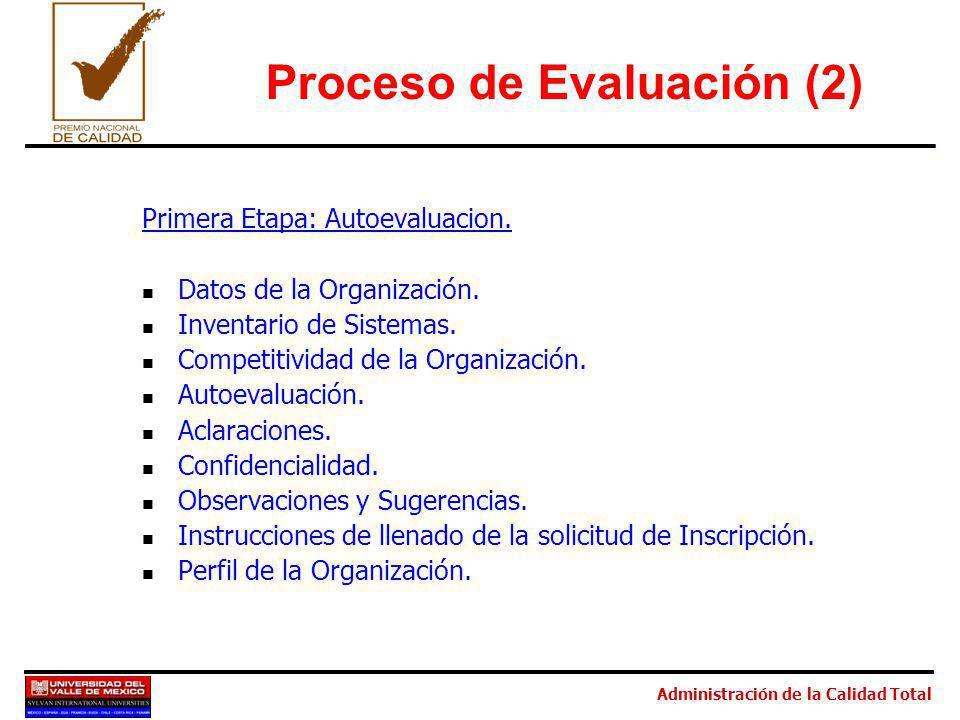 Administración de la Calidad Total Proceso de Evaluación (2) Primera Etapa: Autoevaluacion. Datos de la Organización. Inventario de Sistemas. Competit