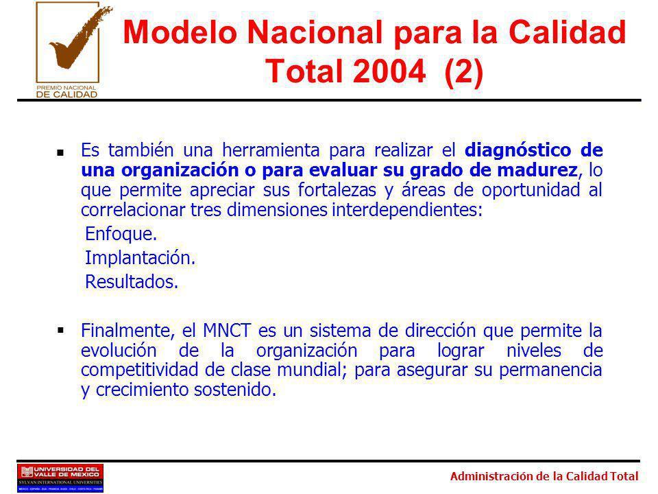 Administración de la Calidad Total Modelo Nacional para la Calidad Total 2004 (2) Es también una herramienta para realizar el diagnóstico de una organ