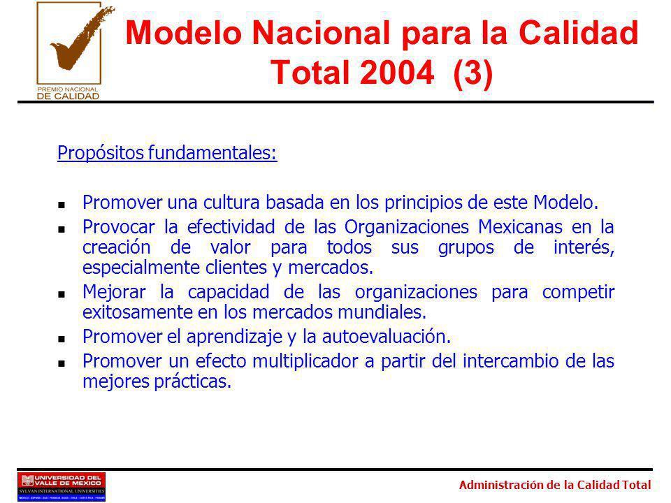 Administración de la Calidad Total Modelo Nacional para la Calidad Total 2004 (3) Propósitos fundamentales: Promover una cultura basada en los principios de este Modelo.