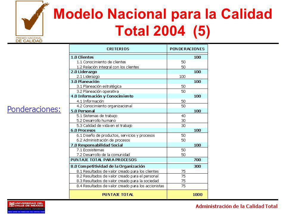 Administración de la Calidad Total Modelo Nacional para la Calidad Total 2004 (5) Ponderaciones: