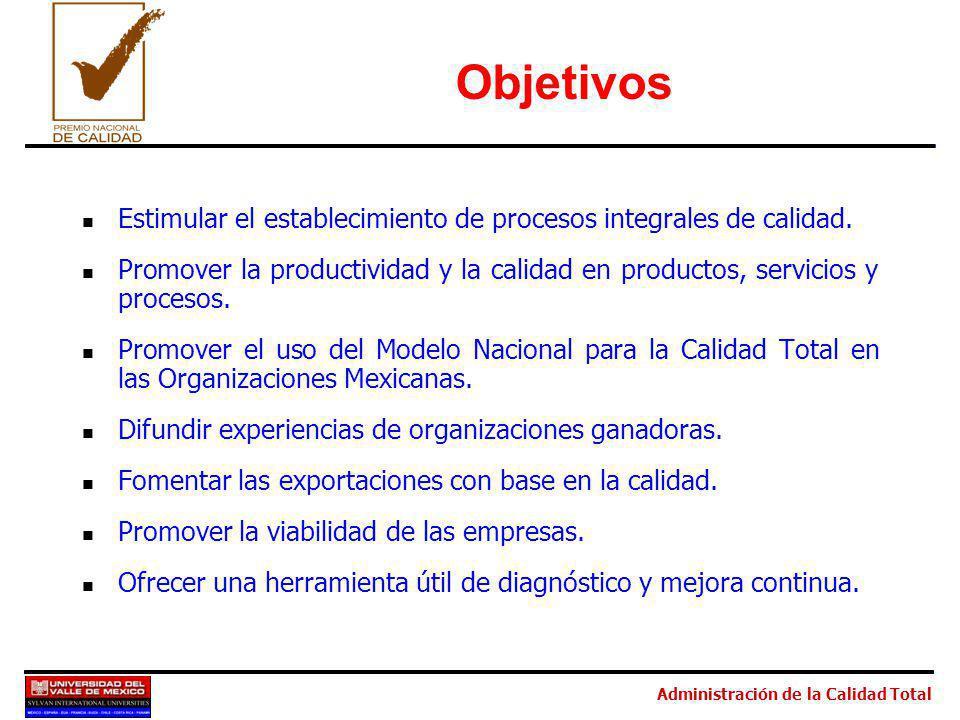 Administración de la Calidad Total Objetivos Estimular el establecimiento de procesos integrales de calidad. Promover la productividad y la calidad en